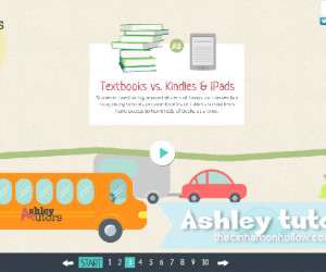 Ashley Tutor Education Then And Now Infographic.
