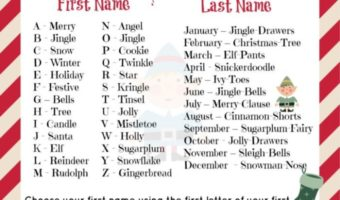 Find Your Holiday Elf Name