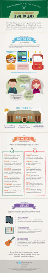 Desire To Learn (Infographic) border=