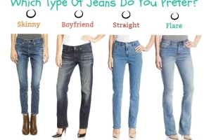 Which Type Of Jean Do You Prefer