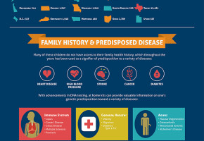 the-mystery-of-genetic-history-home-dna-infographic-600px.jpg
