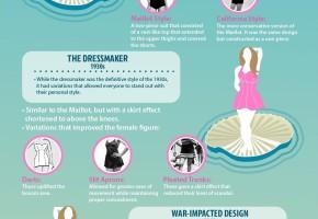 Understanding Your Bathing Suit Options