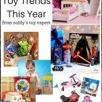 Hottest Toy Trends This Year