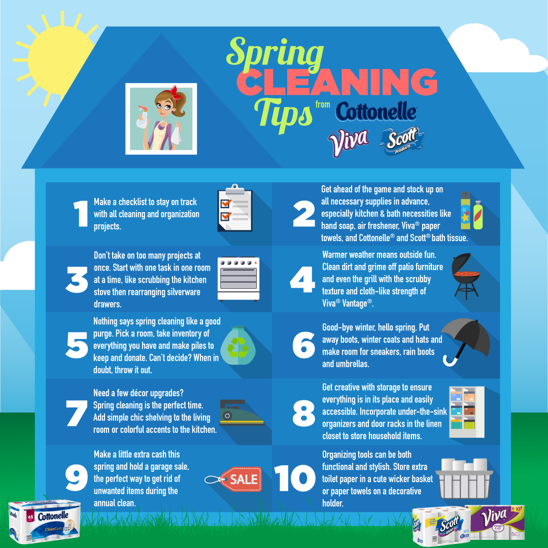 Spring Cleaning: 5 Tips For Cleaning Your Kitchen